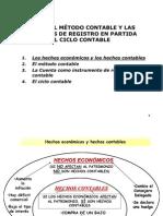 Leccion03-CICLO_CONTABLE1