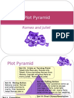 Romeo and Juliet Plot Pyramid