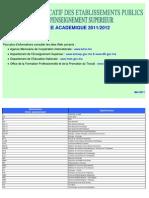 Repertoire Indicatif Des Etablisements Publics 2011