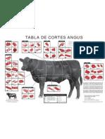 Spanish Beef Chart