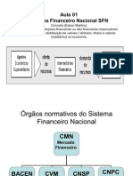 Sistema Financeiro Nacional SFN- as Slides
