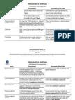 Foreclosure vs. Short Sale