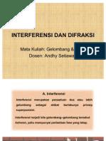 Interferensi Dan Difraksi Ppt
