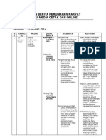 Resume Kliping Berita Perumahan Rakyat, 10 Januari 2012