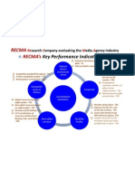 RECMA 4191 1294926342087 RECMA s Key Performance Indicators