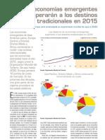 Las Economias Emergentes Superaran a Los Destinos Tradicionales en 2015