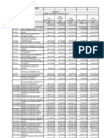 2012 Budget Proposal of the Federal Government of Nigeria - Section 12. Summary Education
