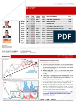 2011 11 10 Migbank Daily Technical Analysis Report