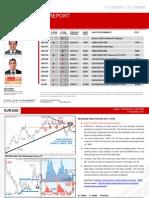 2011 11 11 Migbank Daily Technical Analysis Report