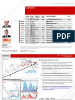 2011 11 16 Migbank Daily Technical Analysis Report