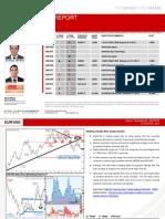 2011 11 21 Migbank Daily Technical Analysis Report