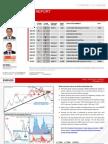 2011 11 30 Migbank Daily Technical Analysis Report