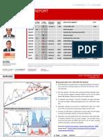 2011 12 09 Migbank Daily Technical Analysis Report