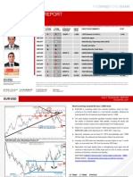 2011 12 19 Migbank Daily Technical Analysis Report