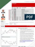 2011 12 27 Migbank Daily Technical Analysis Report