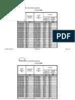 Insulation Thickness Linelist_update