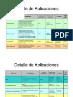 1540.00.02 Resumen Invent a Rio Aplicaciones - TIA 2009