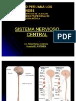 Radioanatomia SNC