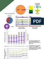 Cyprus Membership Report