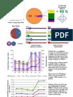 Finland Membership Report