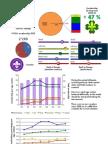Lithuania Membership Report
