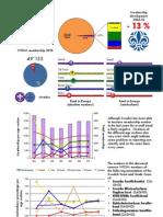 Sweden Membership Report