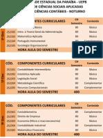 CIÊNCIAS CONTÁBEIS UEPB - GRADE CURRICULAR