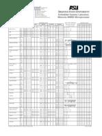 Tablice Za DS II