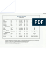 Saferun 2012 List of Participants (p2)