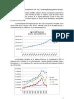 La situación de los Ingresos Tributarios en la crisis y la reforma fiscal del gobierno de Rajoy