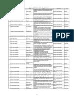 Hasil Evaluasi Pkm 2010 Revisi