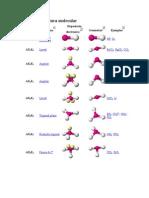Tipos de Estructura Molecular