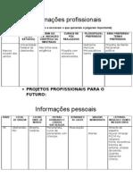 informacoes_profissionais_pessoais