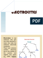 Electrolytes 1