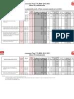 Assessment Plan (2011-2015) - Audiovisual Communication