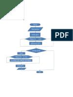 Diagrama de Flujo Calculojjjj