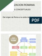 ROMA. MAPAS CONCEPTUALES