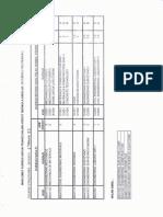 Pegecualian Kredit Lepasan Diploma Kej.awam Politeknik (Tahun 2)