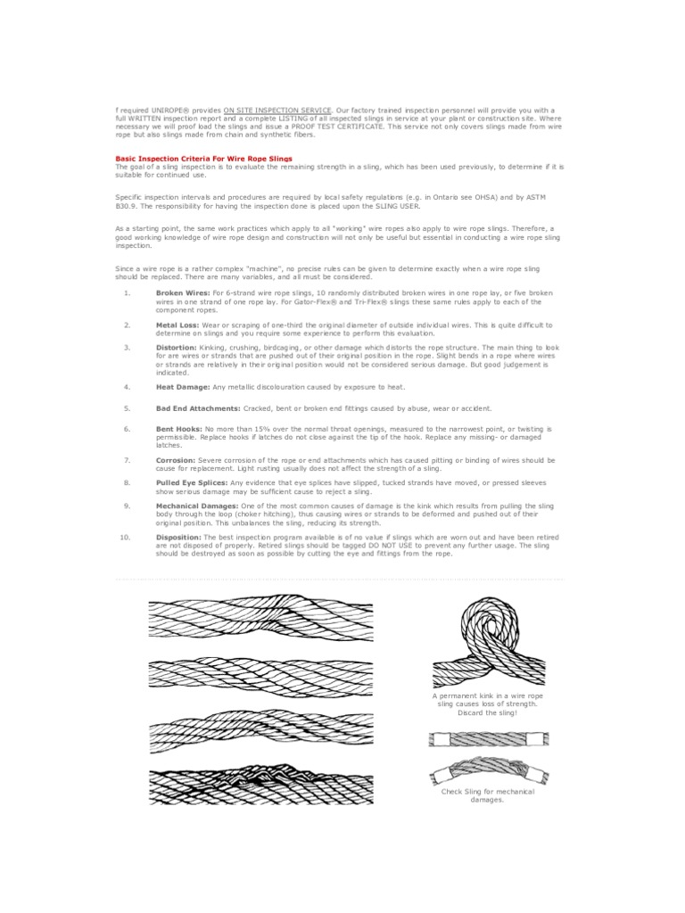 Sling Inspection Data Raw Information | Rope | Wire