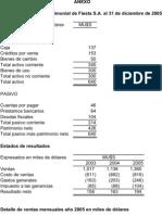 0A Alumnos - Fiesta Modelo Estacional