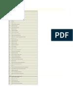 MCI Catalog