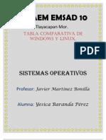 Tabla de Comparacion Entre Windows y Linux
