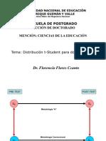 CLASE Nº 8 - ESTADISTICA - Distribución t Student para dos muestras