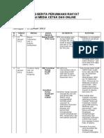 Resume Kliping Berita Perumahan Rakyat, 12 Januari 2012