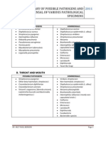 Pathogens and Commensals