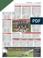 Clasificación Ligas Futbolcity en Superdeporte. 11 Enero del 2012