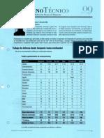 Cuaderno Técnico 009
