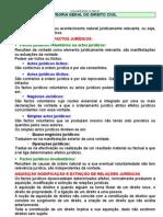 Teoria Geral Do Direito Civil 20020101