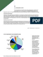 marktanalyse ooh 2005