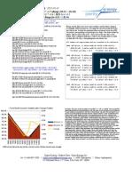 Crude Oil Market Vol Report 12-01-11